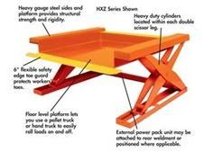 Pallets & Equipment - Lifts