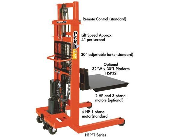 OPTIONAL PLATFORM FOR ELECTRIC AC LIFT